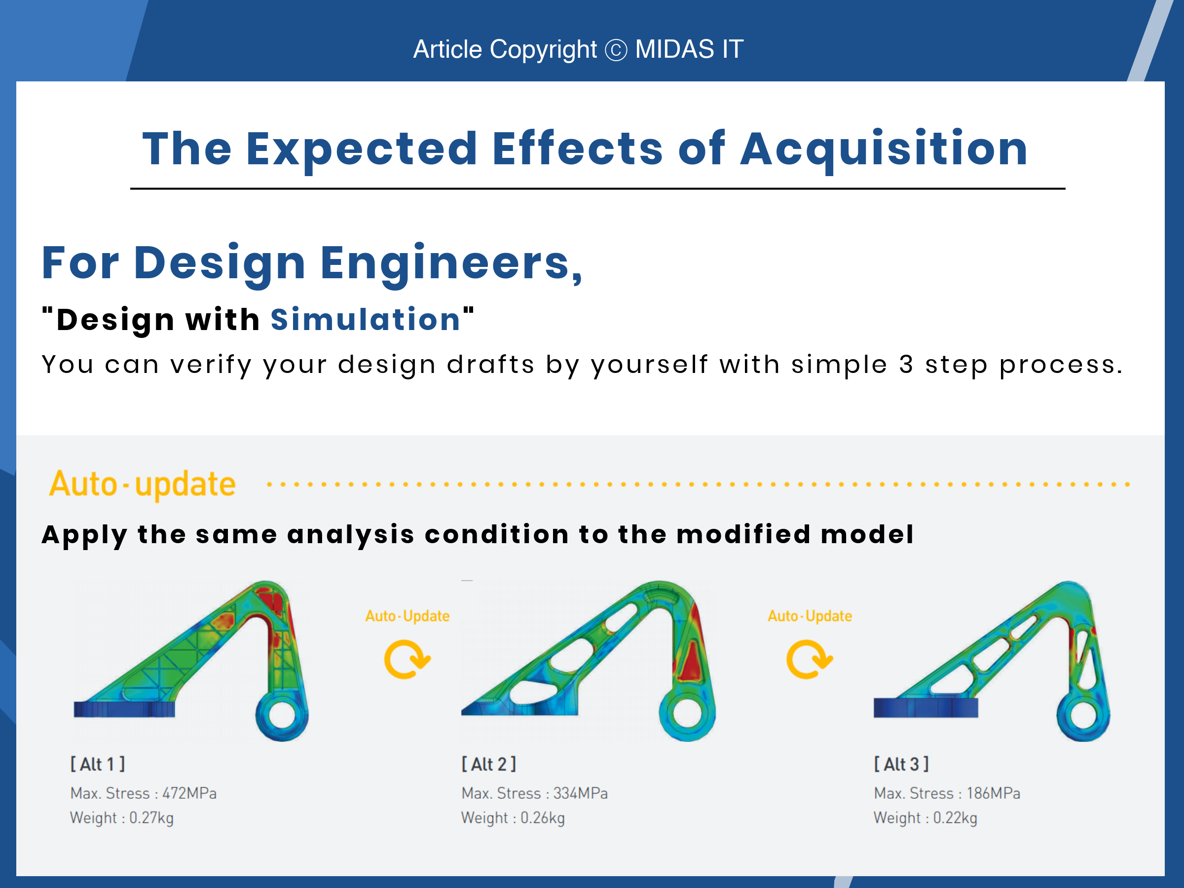 The expected effects of acquisition of MeshFree for design engineers. (3rd Slide)