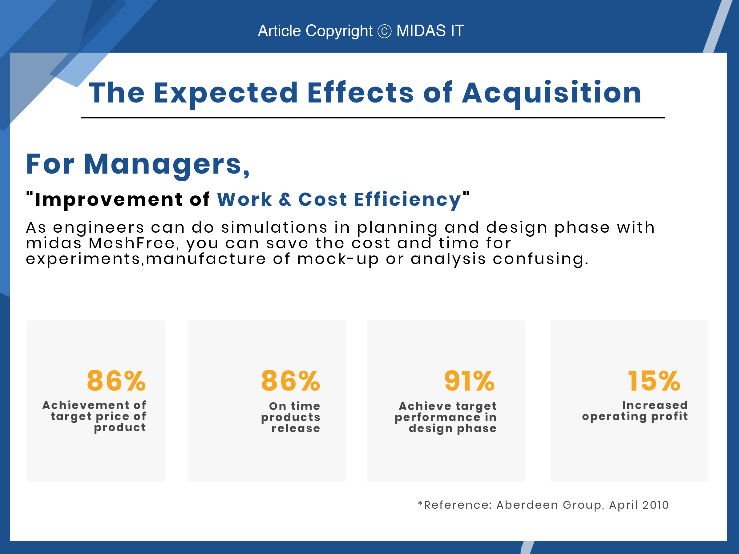 The expected effects of acquisition of MeshFree for managers. (4th Slide)