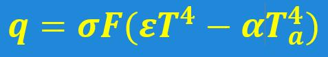 Stefan-Boltzman Law - Thermal Analysis