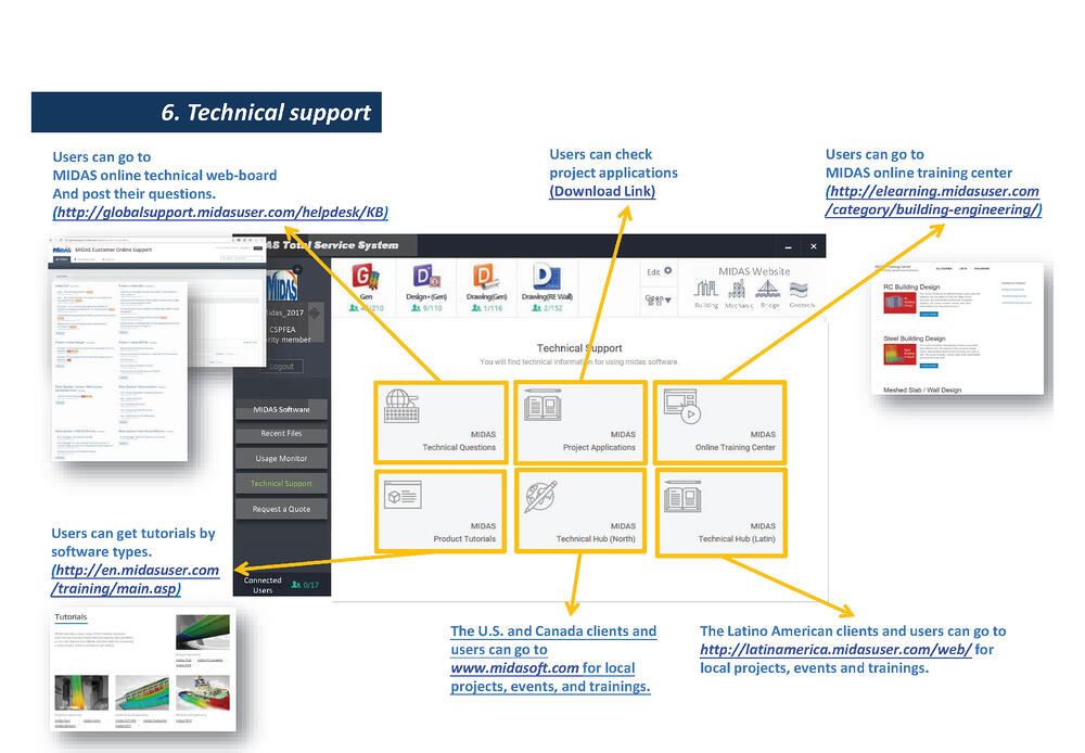 PowerPoint Presentation_Page_7
