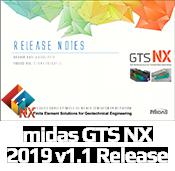gtsnx-1