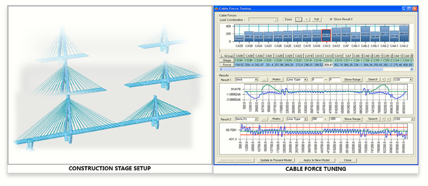 Licensed-Cable_Stayed_Bridge_Modeling_and_Analysis_MIDASoft