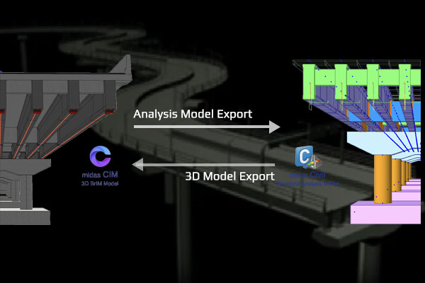 analysis banner