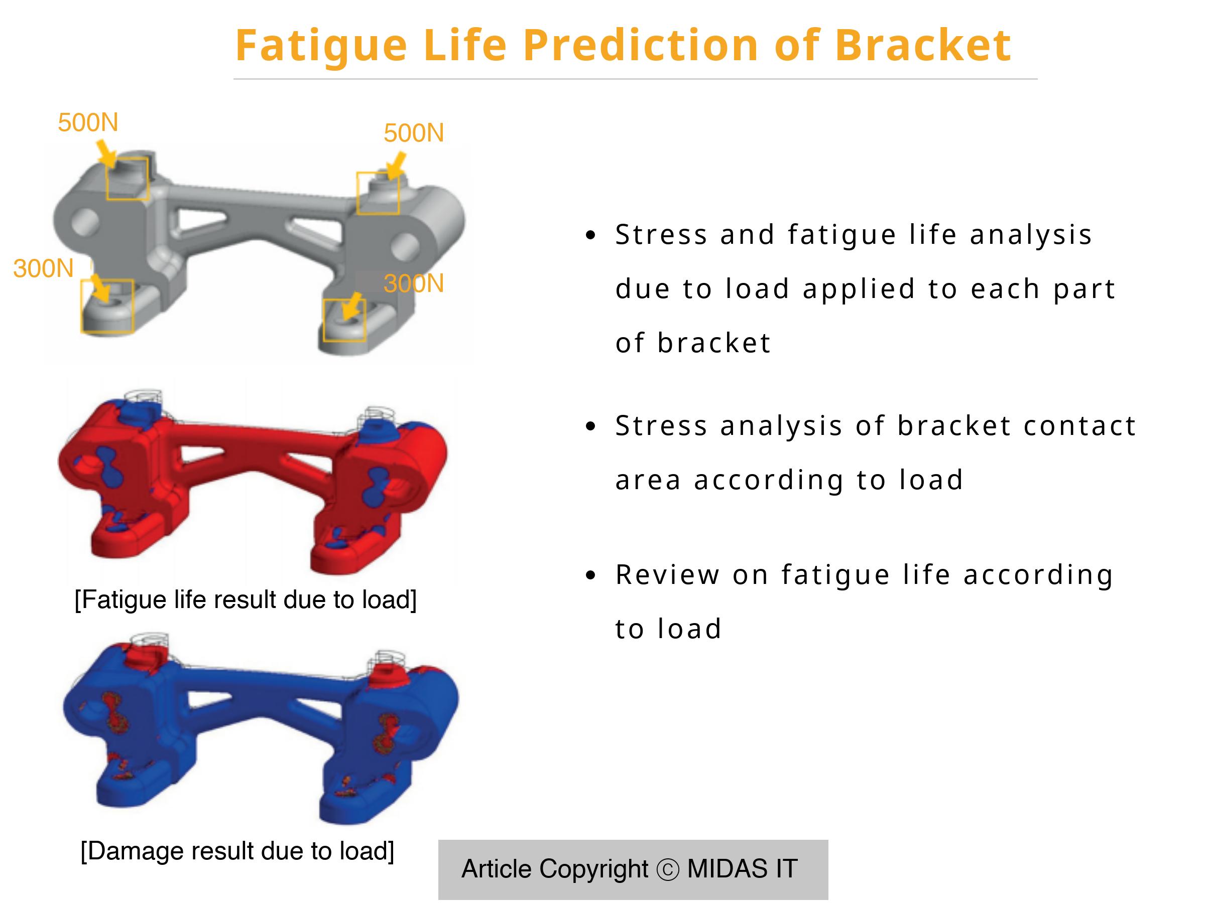 Fatigue Analysis