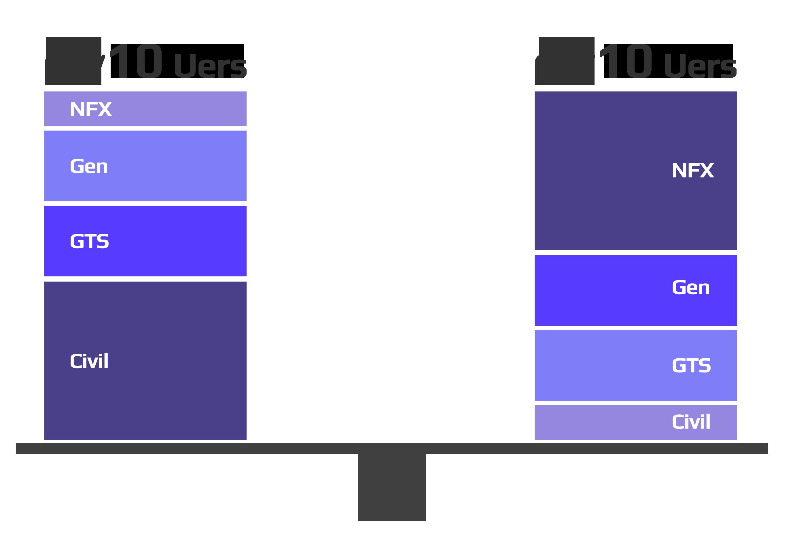 TSS graph-2