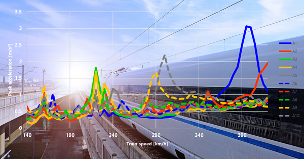 Licensed-Dynamic_Analysis_of_High_Speed_Rail_Bridges-MIDASoft