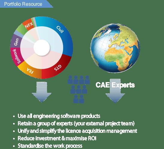 portfolio-resource