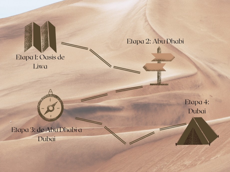 Mapa Tarik PQ