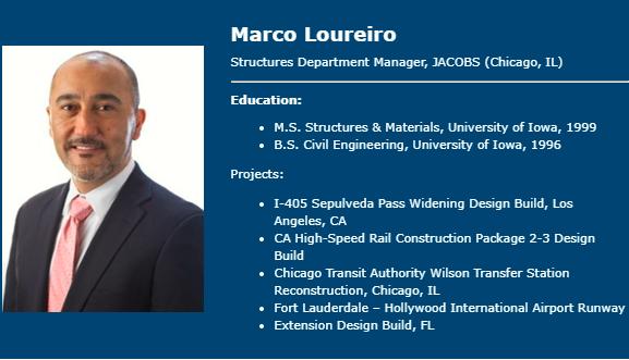 Licensed-Marco Loureire Profile-MIDASoft