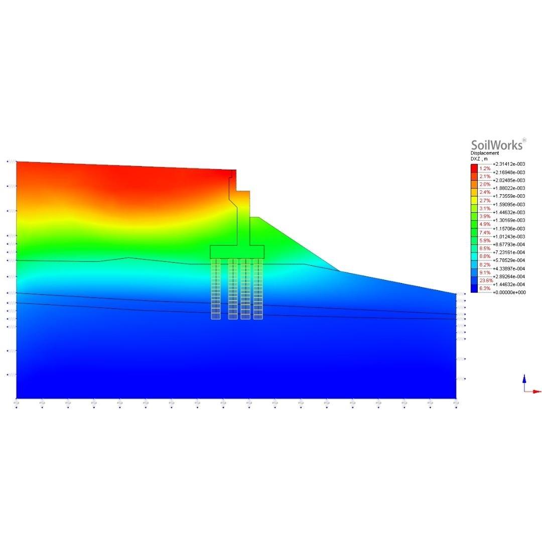 Tipos de análisis Soilworks - Dinámico