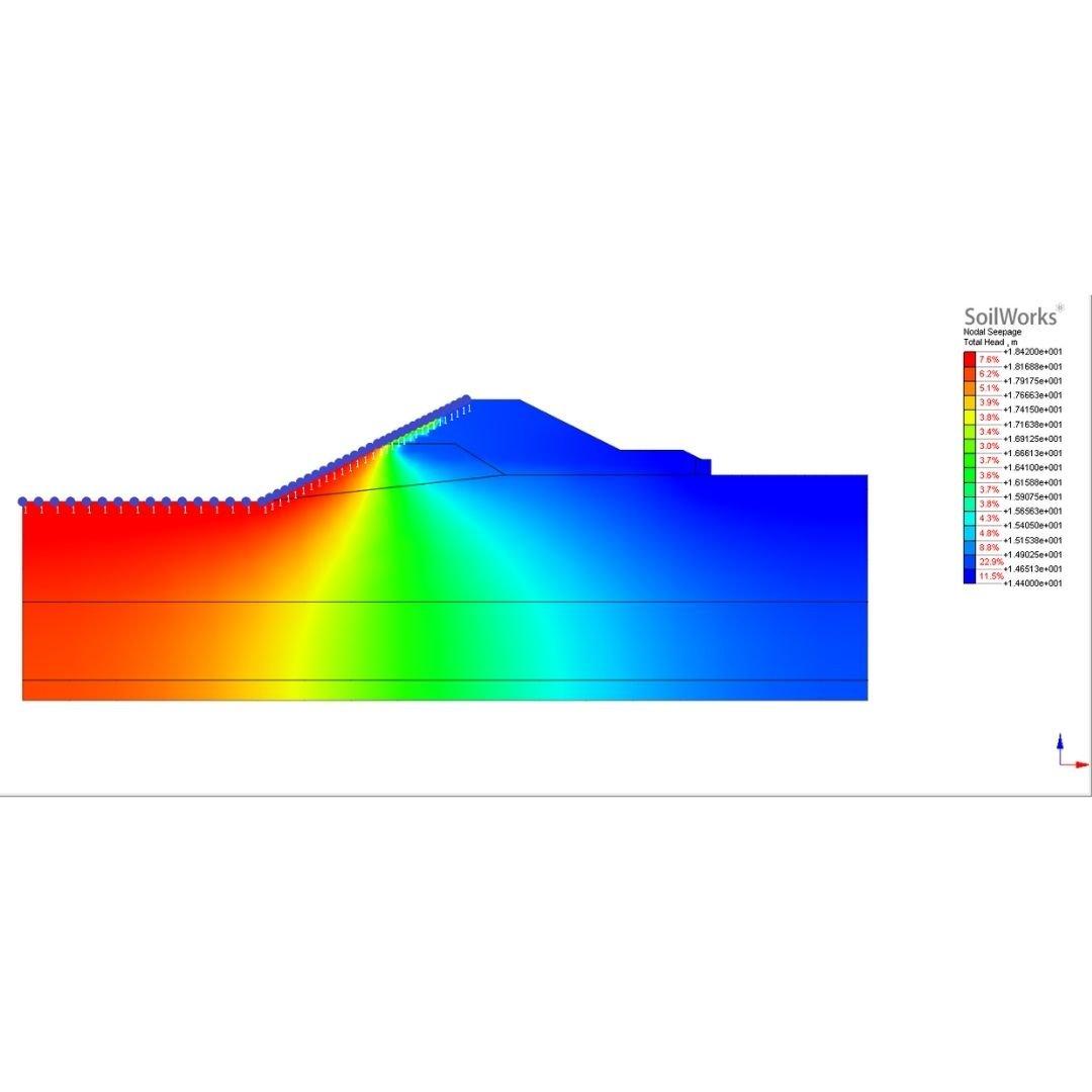 Tipos de análisis Soilworks - Filtración