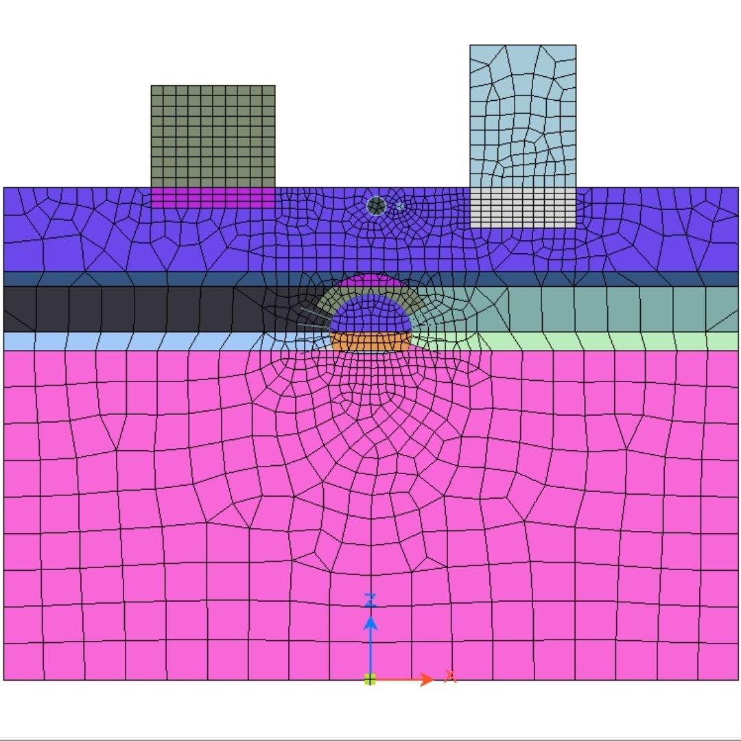 Tipos de análisis Soilworks - Suelos