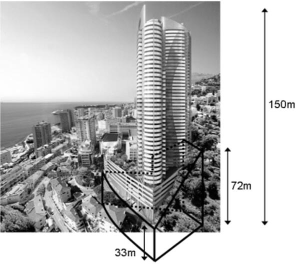High Rise Tower in Monaco: Case Study