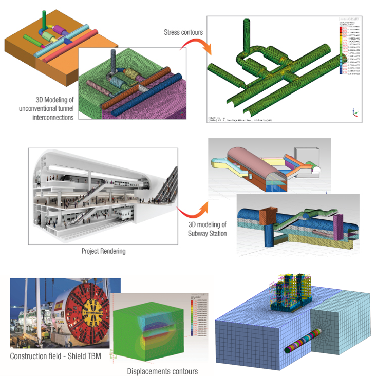 3D modeling of unconventional tunnel interconnections