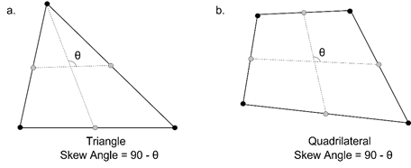 Skew angle calculation of triangular and quadrilateral elements in Midas FEA NX.