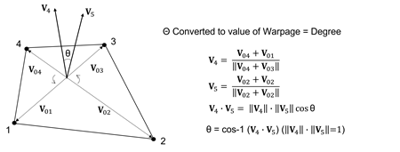 Warpage value calculation for 2D quadrilateral elements in Midas FEA NX.