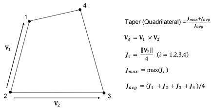 Taper value calculation for 2D quadrilateral elements in Midas FEA NX.