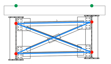 (Left) Cross section of part of the superstructure with cross-frames shown in blue, girder insertion points shown in green and nodes shown in red. (Right) Links (yellow) that connects cross-frame elements to girder elements