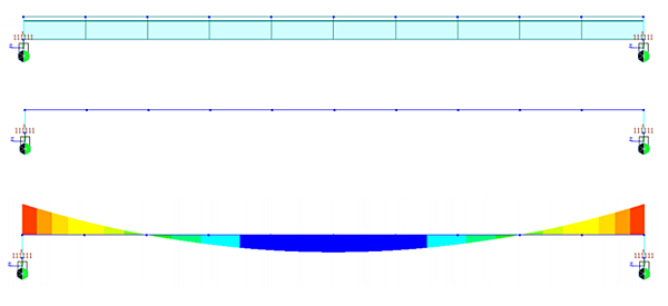Bending moment diagram of a beam not supported at its ends' CG.