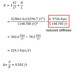 Reduced Stiffness Equation
