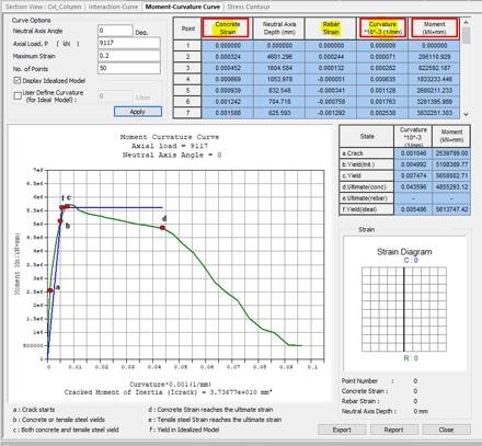 Obtaining moment-curvature data through midas Civil's general section design (GSD) module.