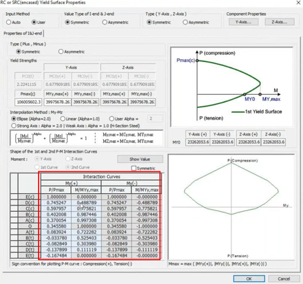 Step 4: Populating the yield surface properties from data obtained in GSD module.