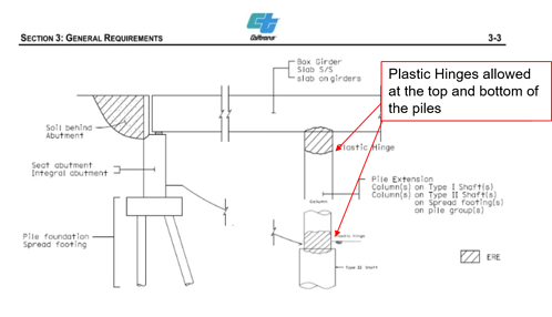 plastic hinges allowed at the top and bottom of the piles. Seismic Design code. Midas Civil
