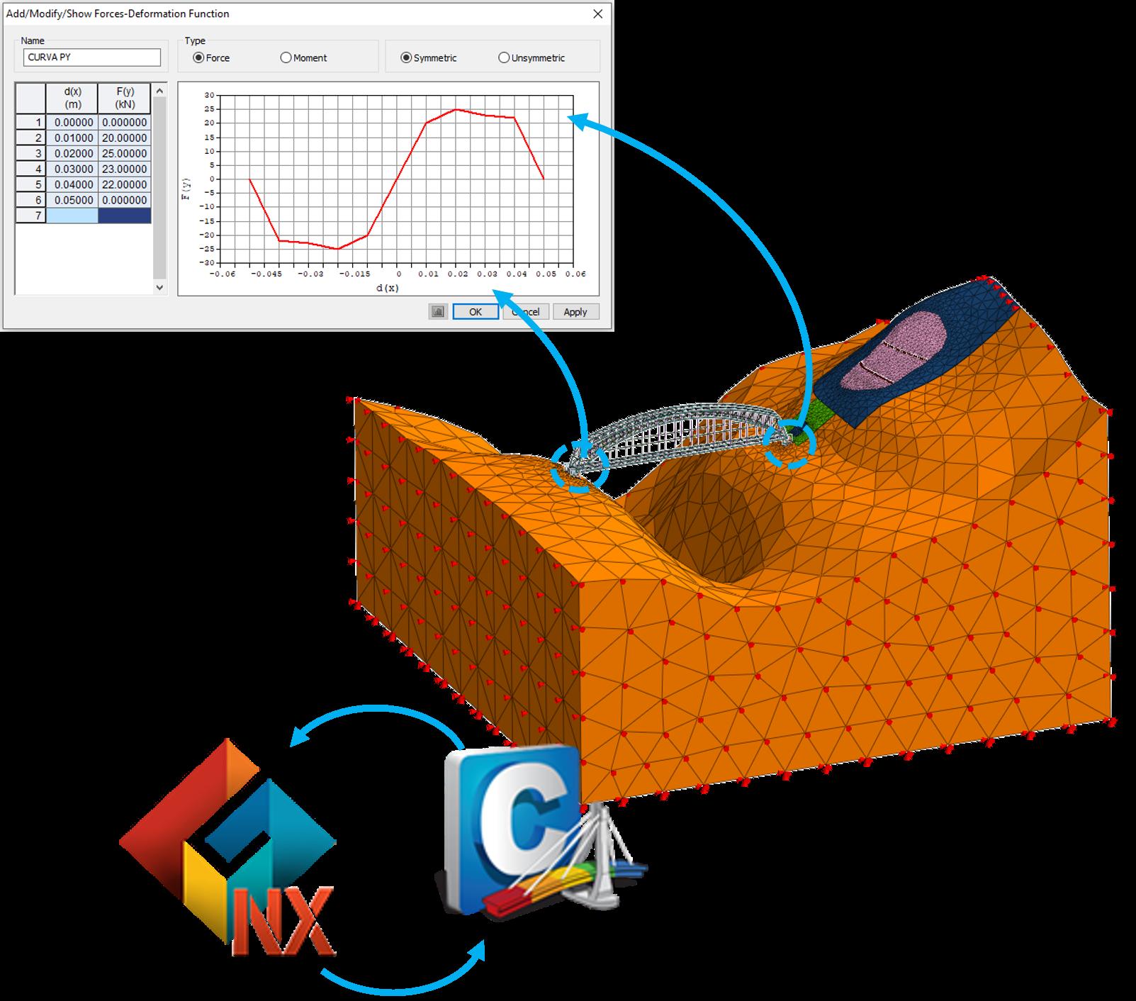 Integración con midas GTS NX