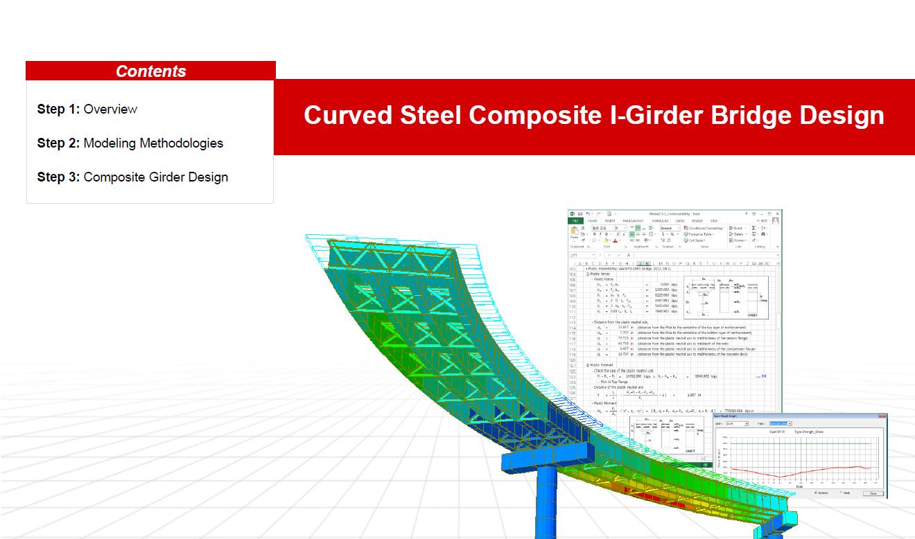 AASHTO Steel Composite Bridge Design