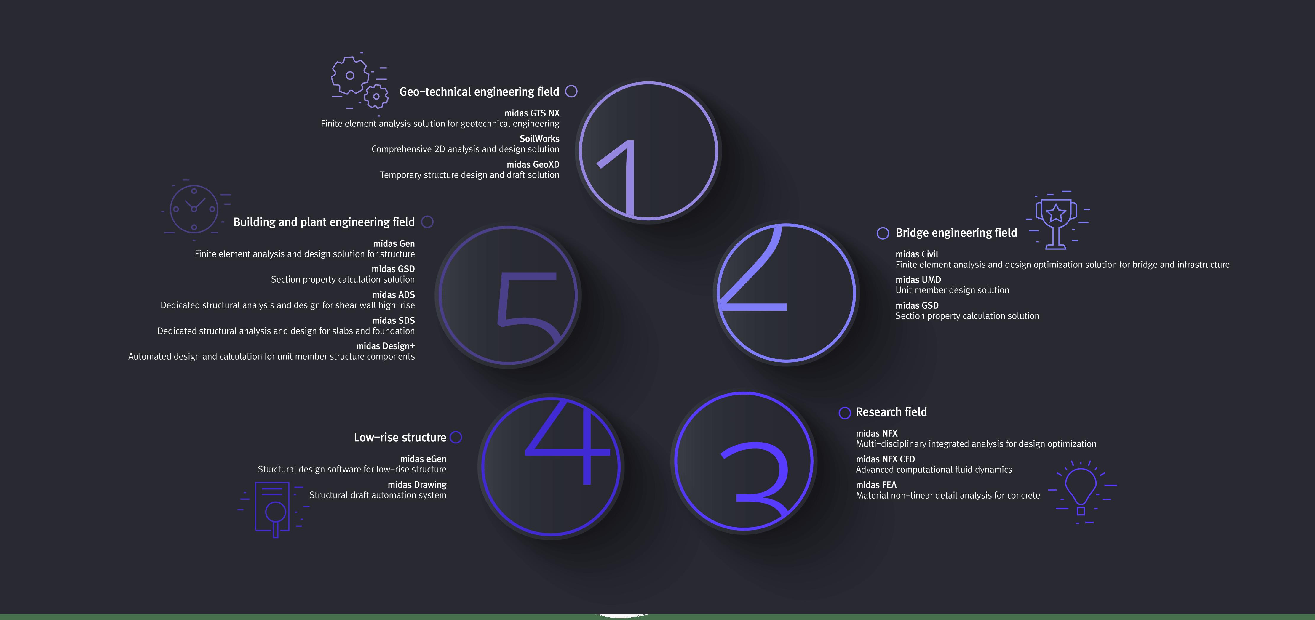 TSS - info-min