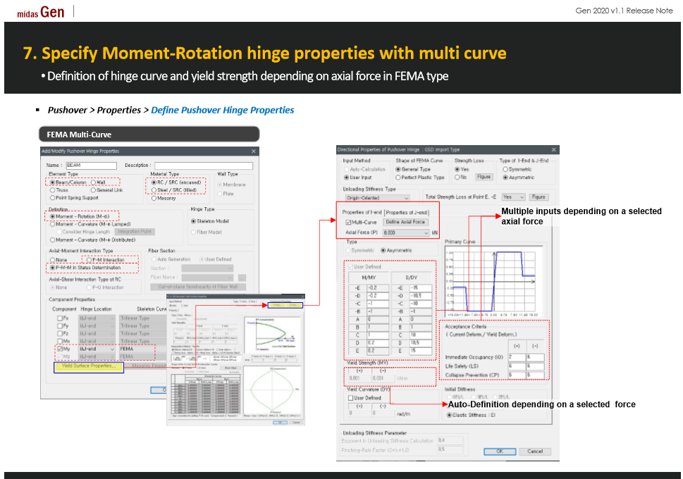 Specify Moment-Rotation hinge properties