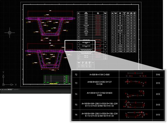 3D Rebar Model Example