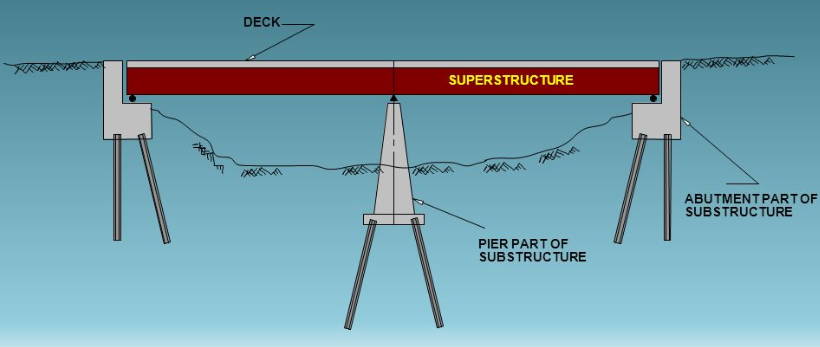 Licensed-Superstructure_Deck-MIDASoft