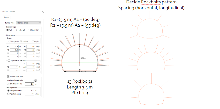 Rockbolts 2D Analysis