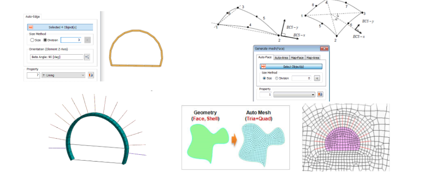 Geometry (Face, Shell) to Auto Mesh(Triangle and Quad)