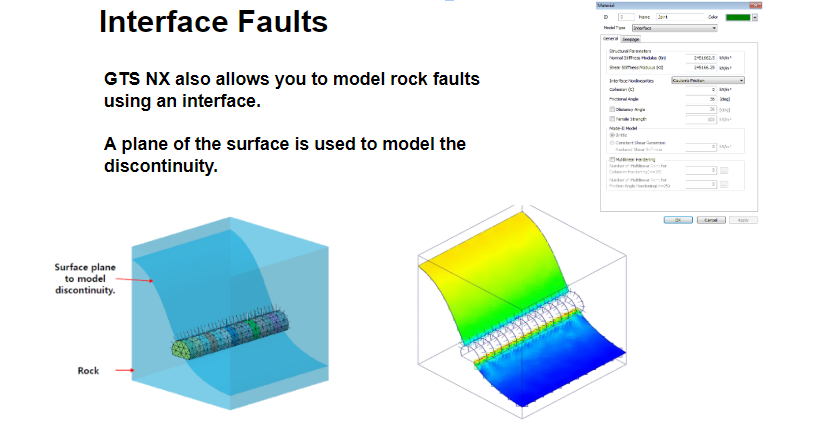 Interface Faults