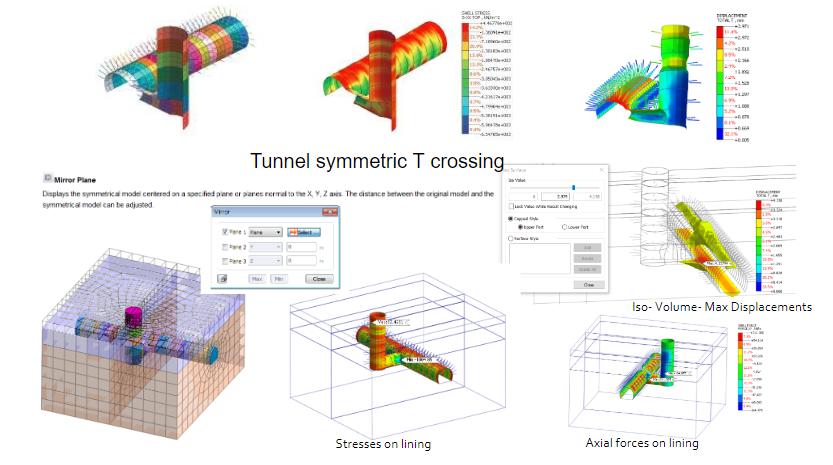 Tunnel symmetric T crossing